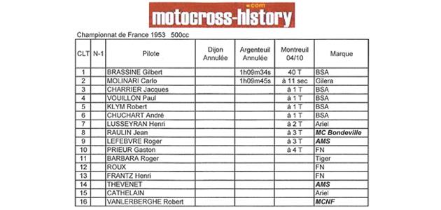 Les Championnats de France 1953 - 500cc