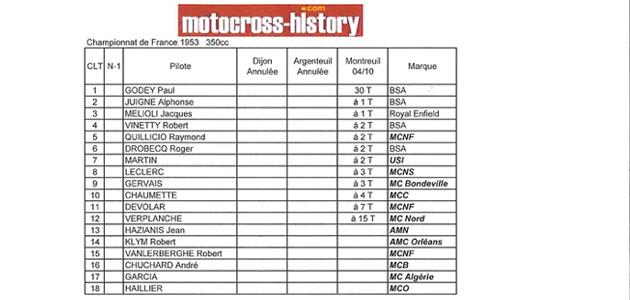 Les Championnats de France 1953 - 350cc
