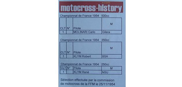 Les Championnats de France 1954